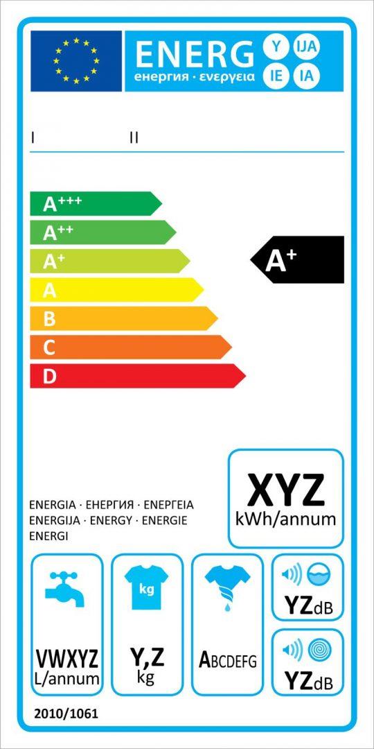 Das aktuelle Energielabel seit 2012 endet 2019. Neben der Energieeffizienzklasse gibt es Zusatzinfomrationen wie hier am Beispiel einer Waschmaschine. - Quelle: Umweltbundesamt