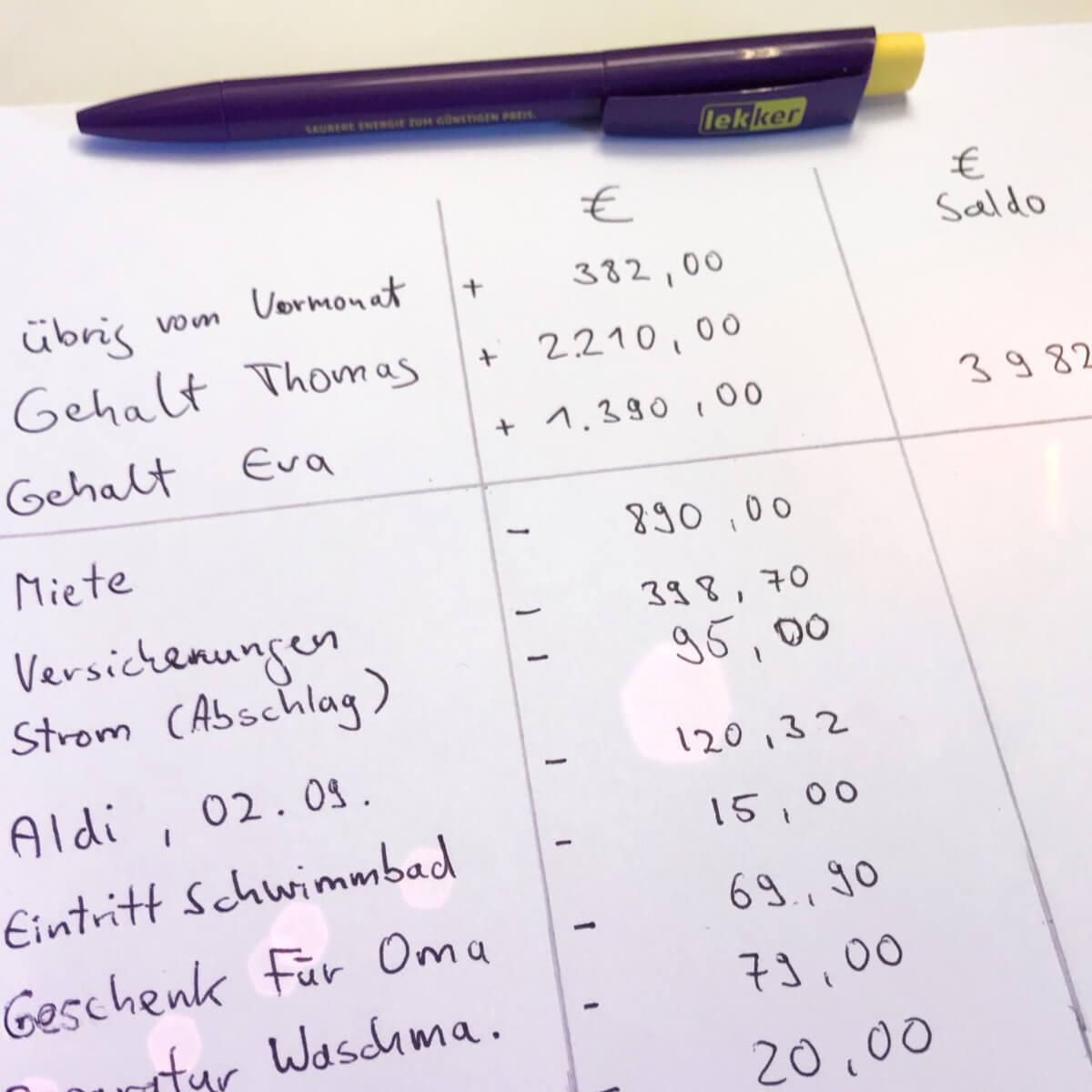Mit einem Haushaltsbuch kannst du Sparpotenziale ermitteln. Deine HauMit einem Haushaltsbuch kannst du Sparpotenziale ermitteln. Deine Haushaltskasse freut sich. shaltskasse freut sich.
