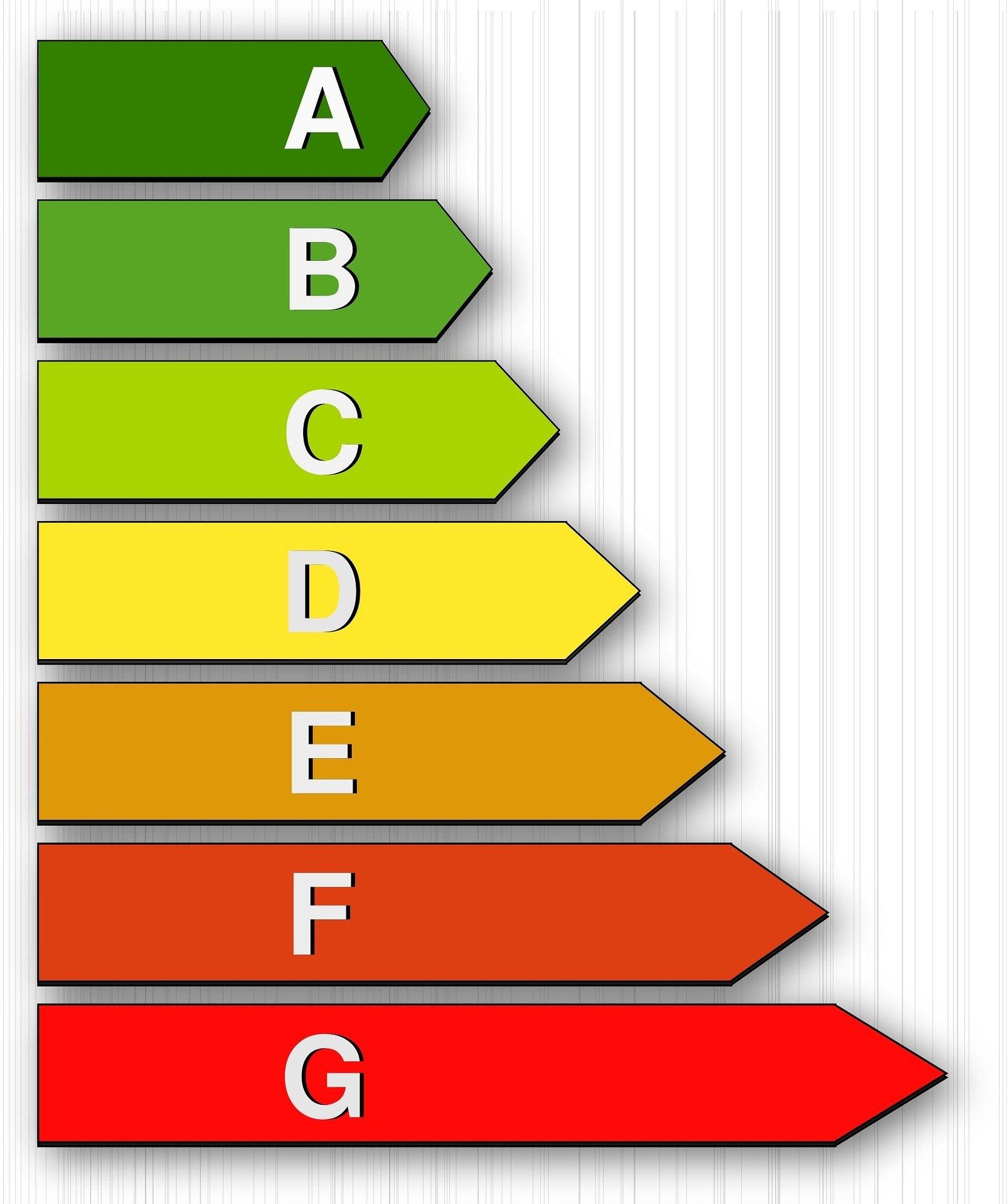 Die neuen Die neuen Energieeffizienzklassen - Bild: pixabay